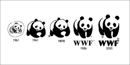 De logo's van het WWF door de jaren heen